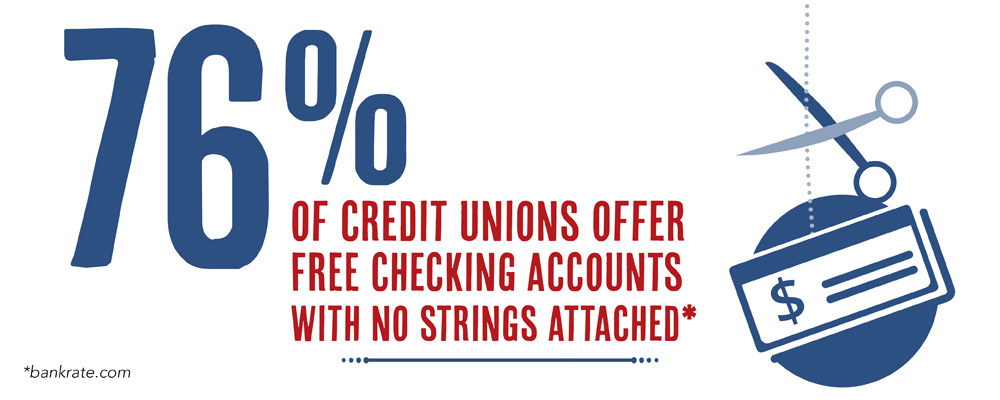nasa federal credit union nationwide banking loans and mortgages