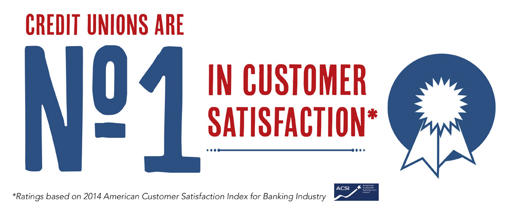 Credit unions are number one in customer satisfaction